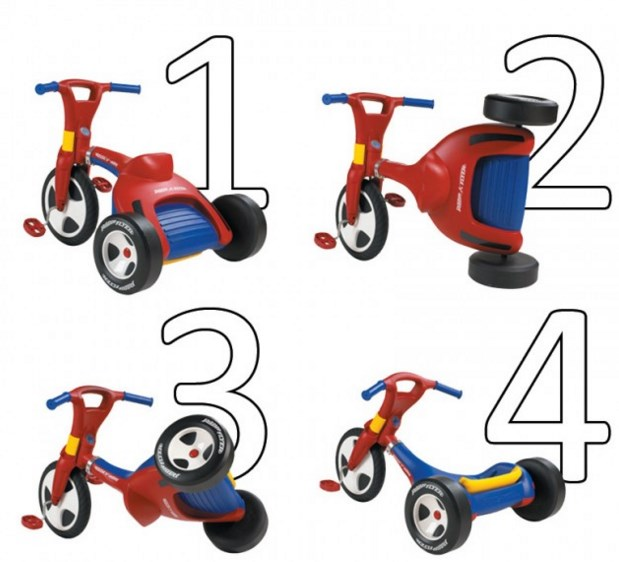 twist-tricikel-3